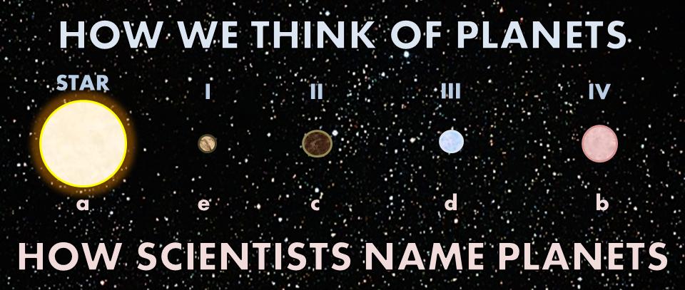 planet-names