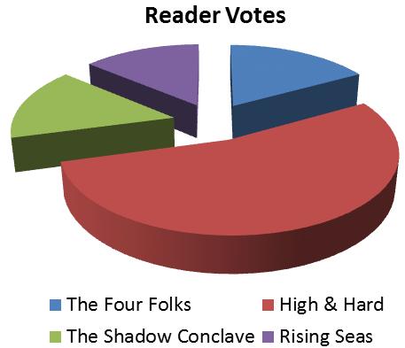 HighAndHard-votes
